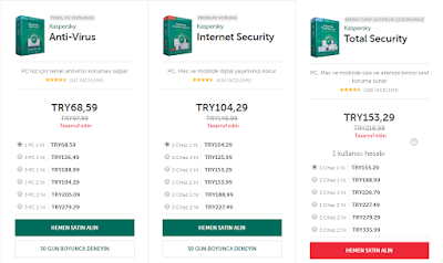 kaspersky 2018-2019 discount coupon code