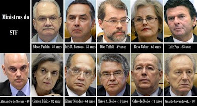 Ministros do STF