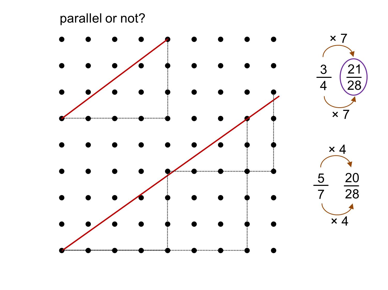 Median Don Steward Mathematics Teaching Grid Geometry Parallels