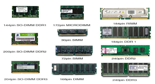 Tips Cara Memilih RAM