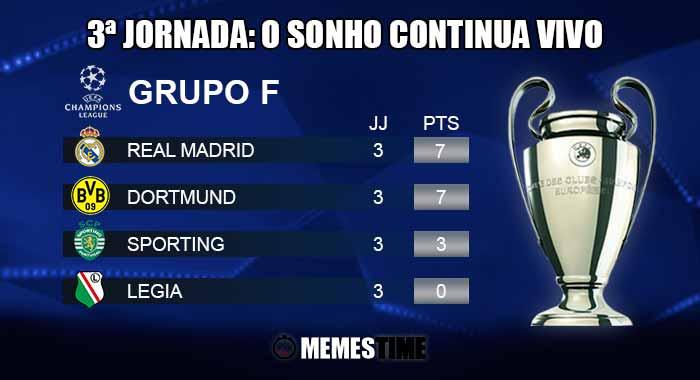 GIF Memes Time, da bola que rola e faz rir - Classificação após a 3ª Jornada do Grupo F da Champions League: Sporting 1 - 2 Dortmund & Real Madrid 5 – 1 Legia | O sonho continua vivo