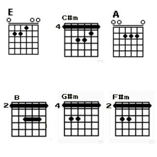 Chord E, C#m, A, B, G#m dan F#m