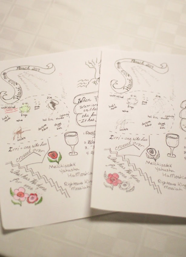 Passover coloring sheet for adults | Land of Honey