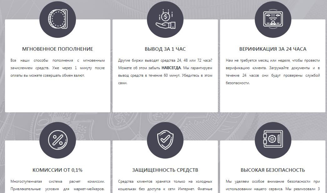 Преимущества биржи Bitexbook