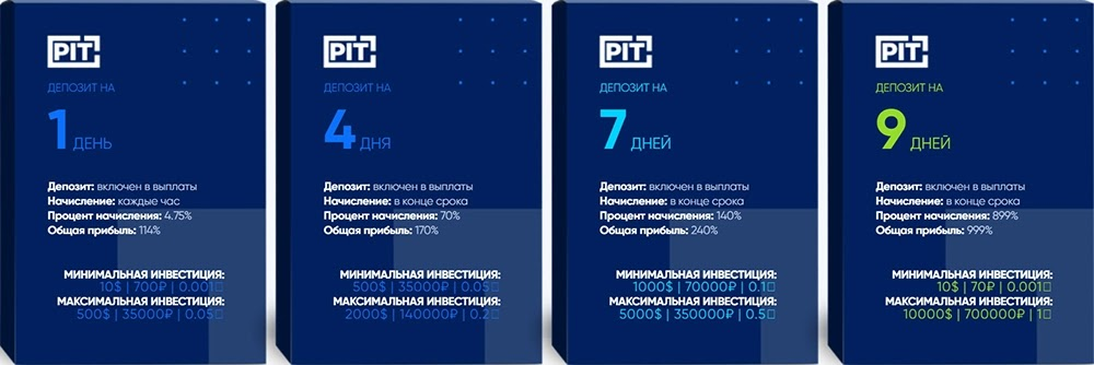 Инвестиционные планы PIT-Capital LTD