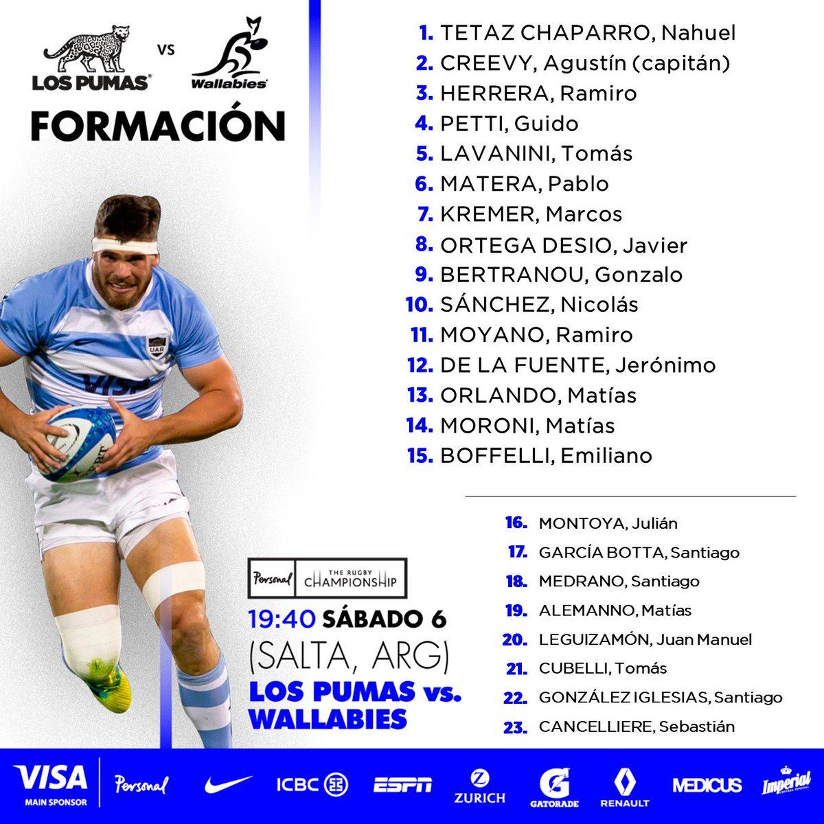 Formación de Los Pumas para enfrentar a los Wallabies en Salta