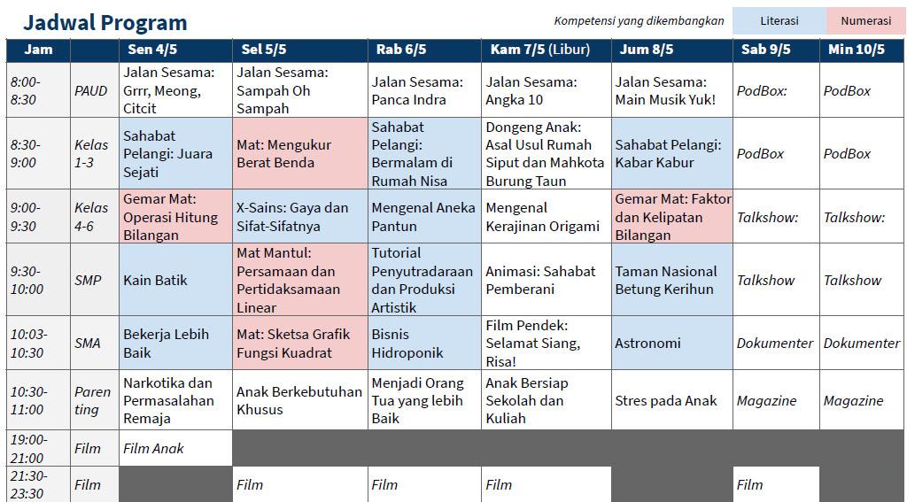 Jadwal BDR TVRI Minggu Ke 4