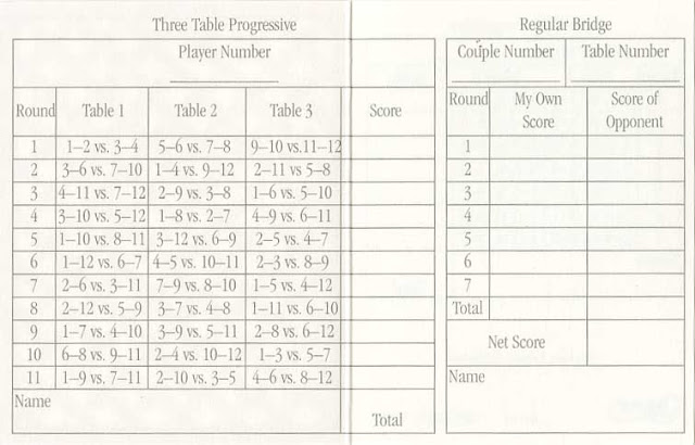 bridge tally template - bridge workout pics bridge tally cards