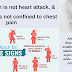 HEART ATTACK IS NOT CONFINED TO CHEST PAIN, HENCE WATCH OUT FOR OTHER SYMPTOMS ALSO
