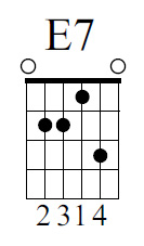 Guitar Bender: 7th Chords: What's Hidden In The Number 7