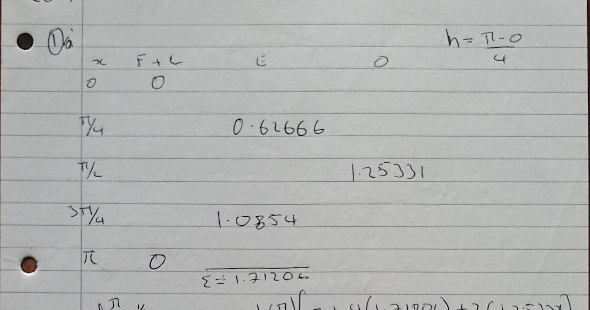 A Level Maths Notes: AQA Core 3 (C3) Summer 2014 Exam