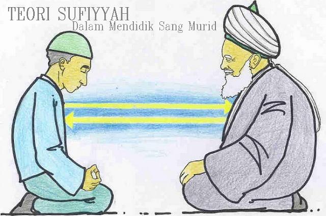 cara belajae sufi