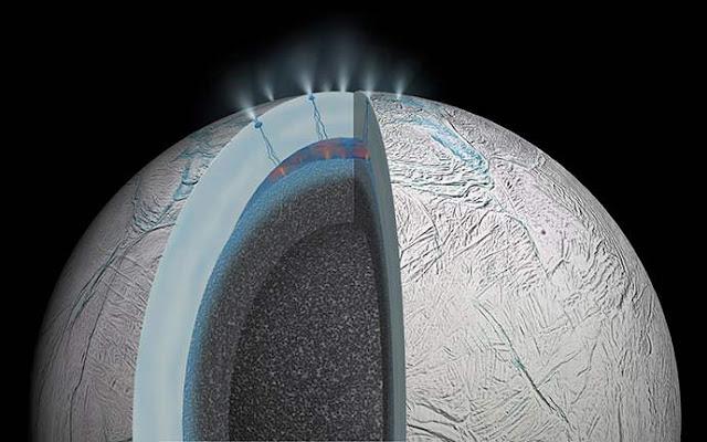 Ilustração artística de atividade hidrotermal ocorrendo em encelado - NASA - JPL