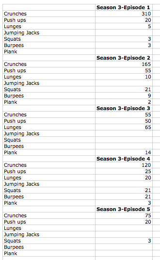 Happily Ever Crafter: The Walking Dead Workout-Season 3
