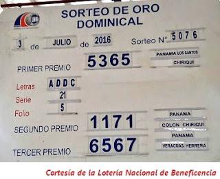 resultados-sorteo-domingo-3-de-julio-2016-loteria-nacional-de-panama