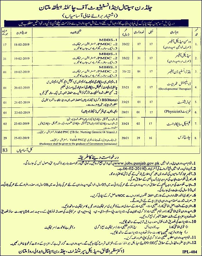 Children Hospital Multan Jobs 2019 | Institute Of Child Health Multan Jobs 2019