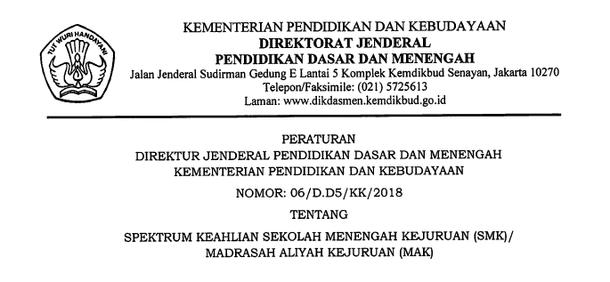 Spektrum Keahlian SMK (Sekolah Menengah Kejuruan) / MAK (Madrasah Aliyah Kejuruan)