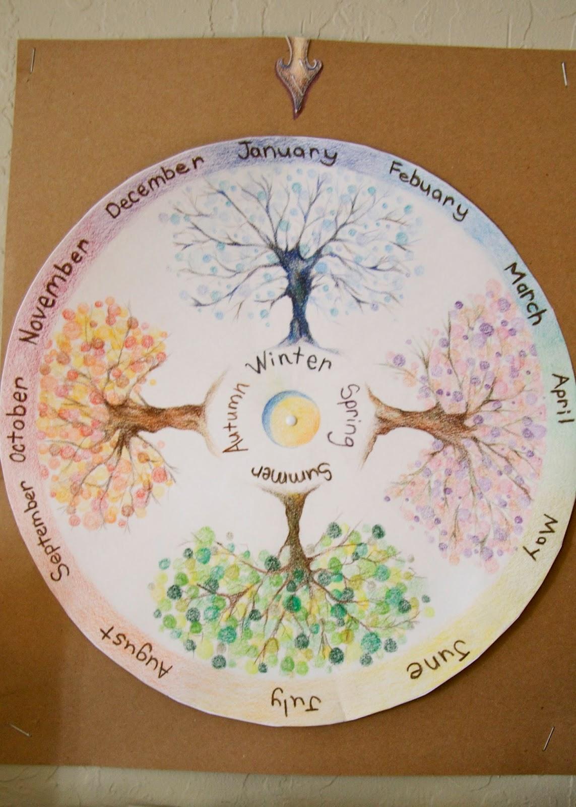 wheel calendar waldorf