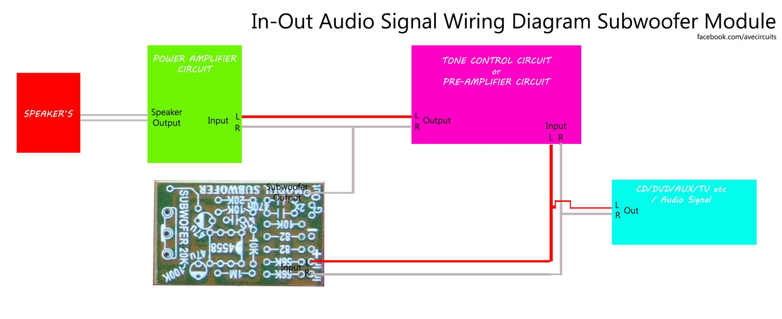 Subwoofer Module Amplifier Using 4558 With Pcb Electronic Circuit Wiring Diagram For Subwoofers