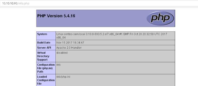 Gambar file php yang dibuka dari browser