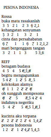 Not Angka Pianika Lagu Rossa Pesona Indonesia