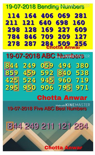 KARUNYA PLUS KN-222 abc Kerala lottery Guessing by Chortta Anwar on 19-07-2018