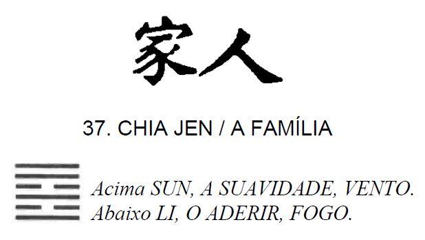 Imagem de 'Chia Jen / A Família' - hexagrama número 37, de 64 que fazem parte do I Ching, o Livro das Mutações