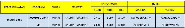 Harga Paket Umroh Nuzulul Qur'an Ramadhan Juni 2016