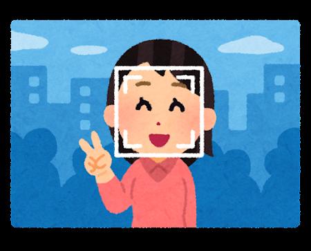 顔認証のイラスト