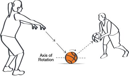 BASKETBALL: Passes Of Basketball