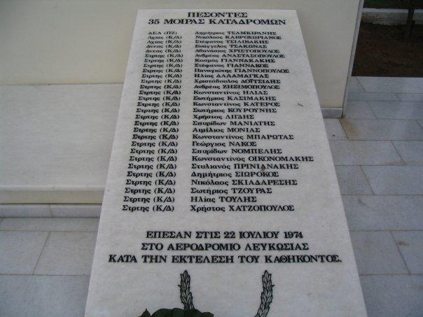 Αποτέλεσμα εικόνας για Μαλκίδης Κύπρος