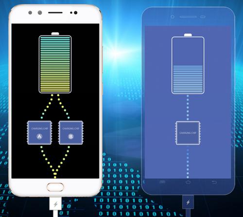 Dual-Charging Vivo V5 Plus