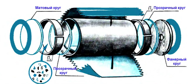 Устройство калейдоскопа
