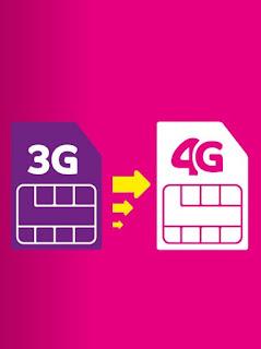 Cara Upgrade Kartu Axis 4G Mudah Gratis