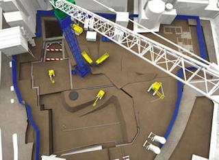 Perencanaan Lapangan Proyek Konstruksi