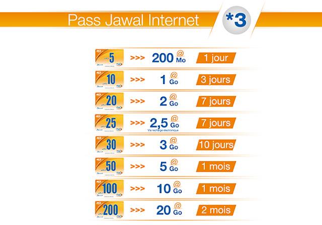 عرض الانترنت جوال اتصالات المغرب