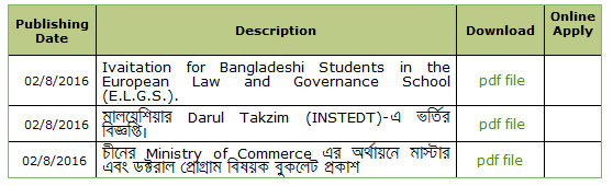 http://www.moedu.gov.bd/index.php?option=com_content&task=view&id=1158&Itemid=400