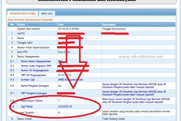 News : Inilah Daftar Besaran Tunjangan Gaji OPS,Guru Dan PNS,Cek Secara Online Sekarang
