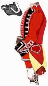 58th Regiment of Foot