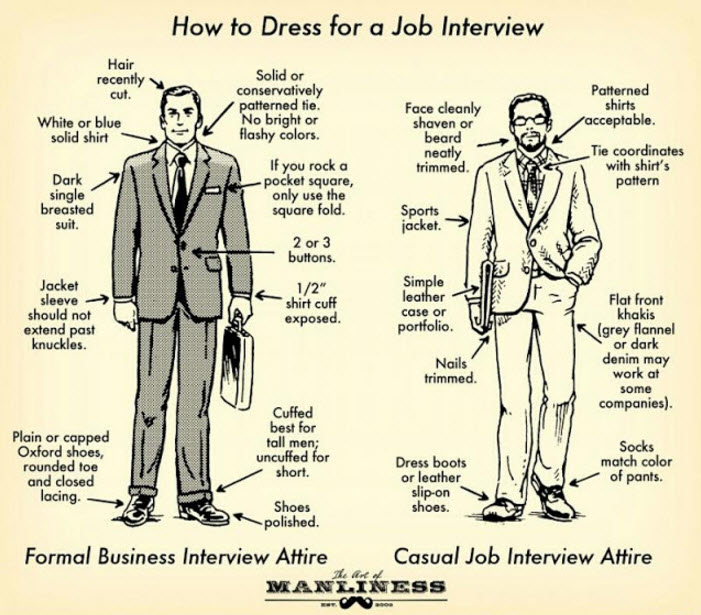 shirt and job interview Worried about what to wear to a job interview know the 3 types of interview attires & the most common misconceptions of what not to wear to an interview.