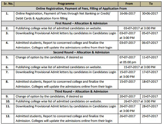 image : SCERT Haryana D.Ed. 2017-19 Admission & Counselling Schedule 2017 (revised) @ Haryana Education News