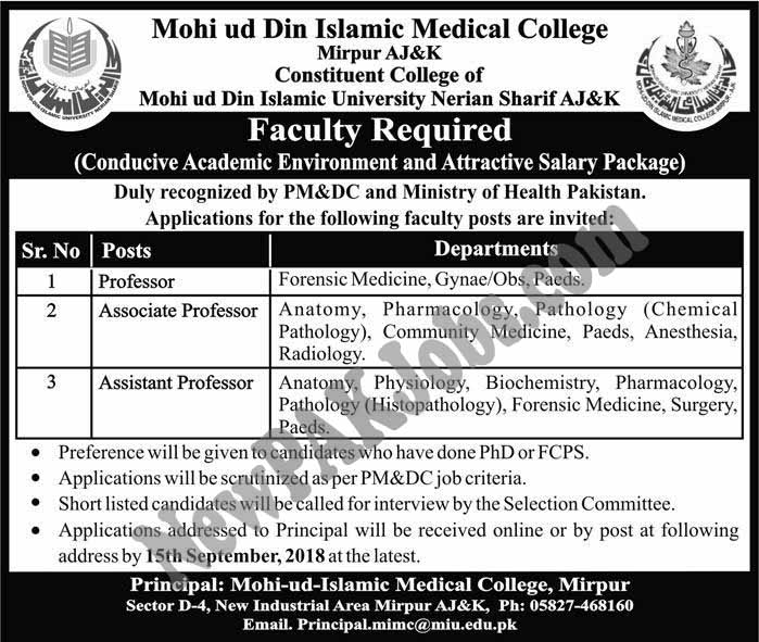 Mohi Ud Din Islamic Medical College Latest AJK JJobs