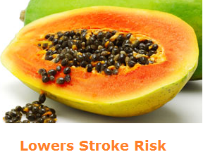 Health Benefits of Papaya - Paw paw Lowers Stroke Risk