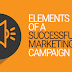 Marketing: Success Depfinishs on the Details