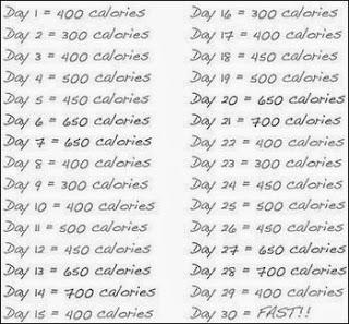 Ile mozna schudnąć na diecie Skinny Girl Diet w miesiąc? - sunela.eu -