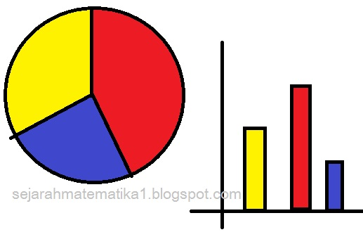 Kumpulan gambar tentang contoh statistika inferensial, klik untuk melihat koleksi gambar lain di kibrispdr.org website download gambar berkualitas tinggi upload gambar Contoh Soal Statistik Inferensial Dan Penyelesaiannya Berbagi Contoh Soal
