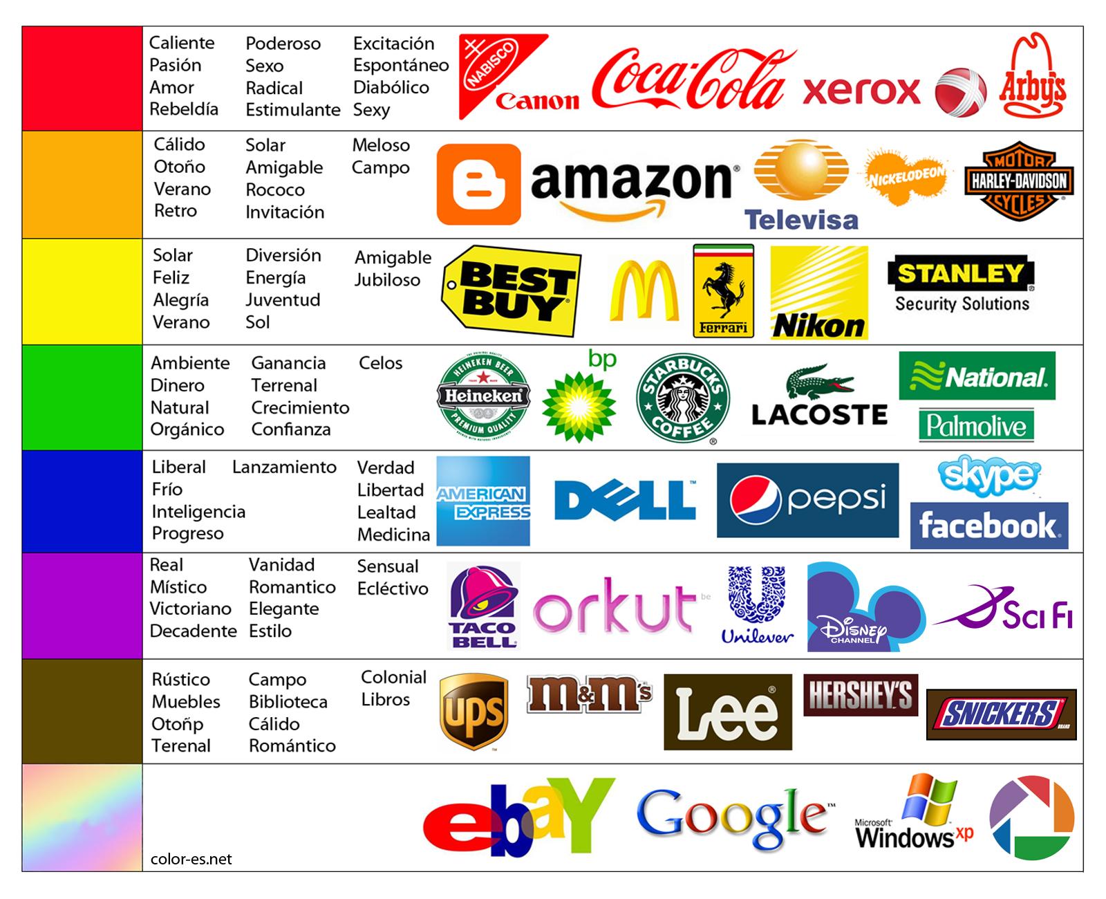significado del color amarillo en negocios
