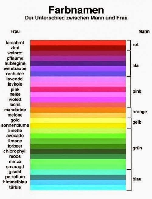 Was Für Farben Gibt Es
