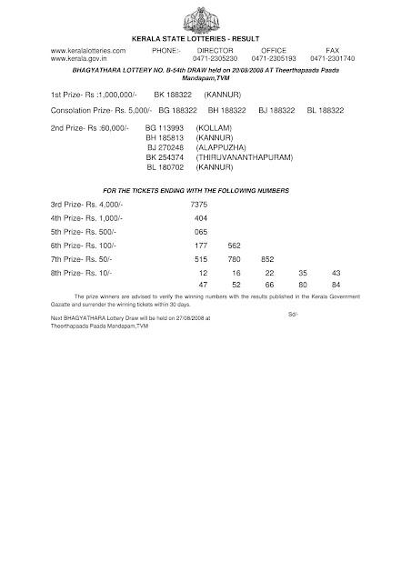 Kerala Lottery Result BHAGYATHARA (B-54) August 20, 2008.
