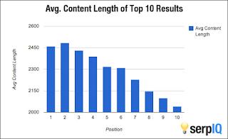 SEO On-Page: 18 Faktor untuk Mengoptimalkan Setiap Halaman di Situs Web Anda